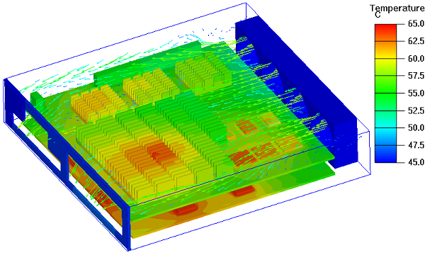 3D Thermal Analysis